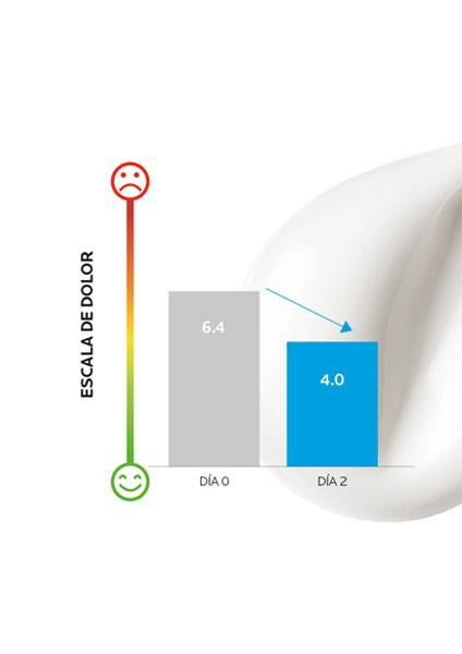 https://www.laroche-posay.com.uy/-/media/project/loreal/brand-sites/lrp/america/latam/simple-page/landing-page/lipikar-baume-ap-plus-m/laroche-posay-landingpage-lipikar-baume-ap-result2-v2.jpg